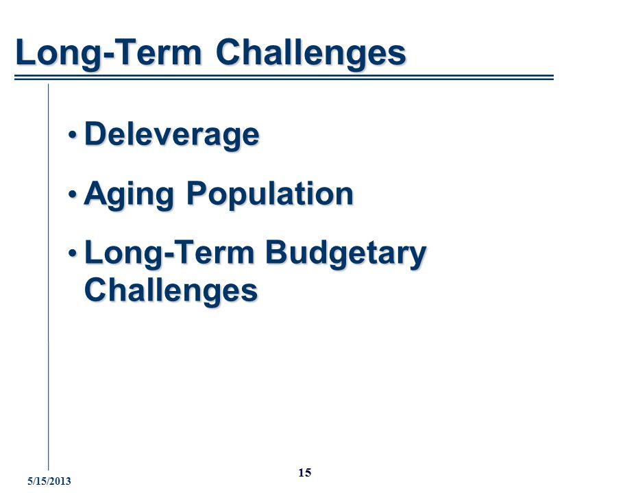 5/15/2013 15 Deleverage Deleverage Aging Population Aging Population Long-Term Budgetary Challenges Long-Term Budgetary Challenges Long-Term Challenges