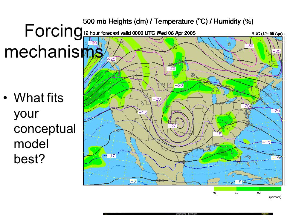 How to forecast HP, CL, LP supercells Storm-relative anvil layer winds likely affect the storm type –LPs more common with SR anvil winds > 30 m/s –Classics: SR anvil winds 18 – 30 m/s –HPs: SR anvil winds < 18 m/s.
