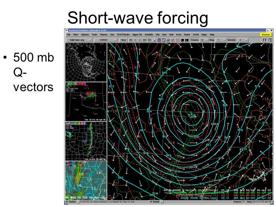Convective forcing summ frontogenesis DPVA WAA