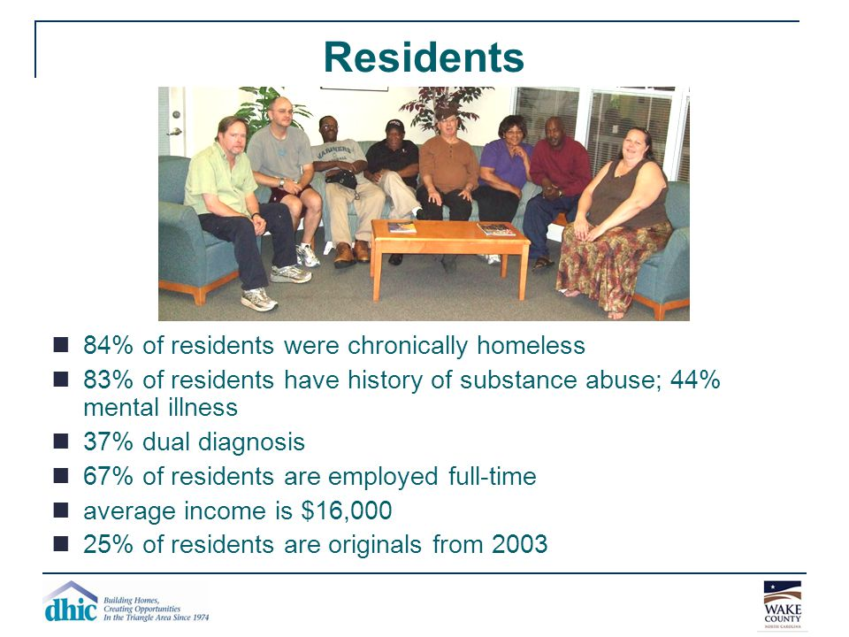 Residents 84% of residents were chronically homeless 83% of residents have history of substance abuse; 44% mental illness 37% dual diagnosis 67% of re