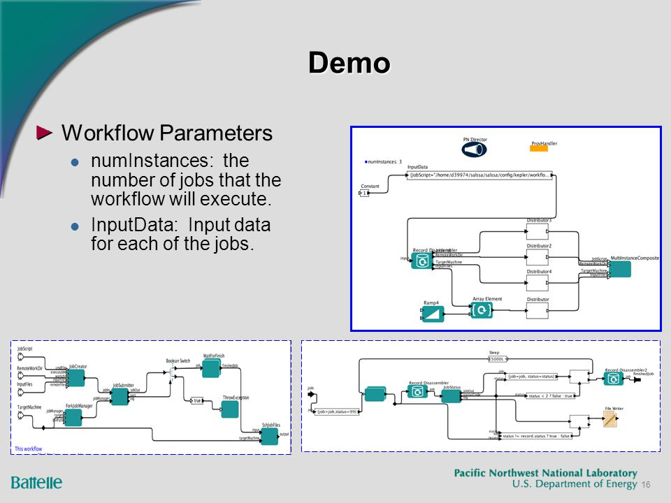16 DemoDemo Workflow Parameters numInstances: the number of jobs that the workflow will execute. InputData: Input data for each of the jobs.