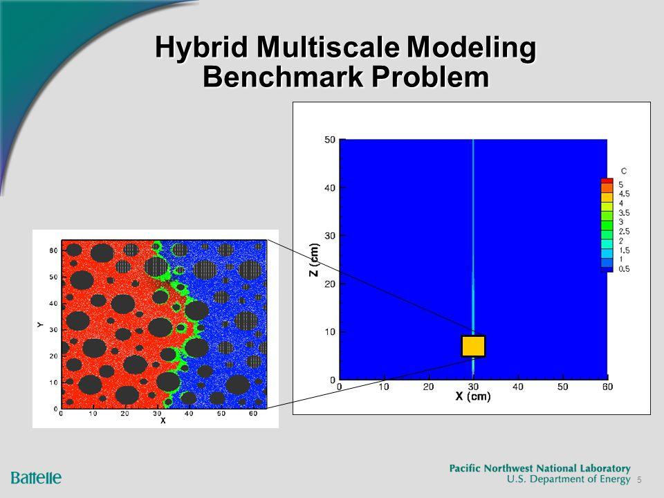 5 Hybrid Multiscale Modeling Benchmark Problem