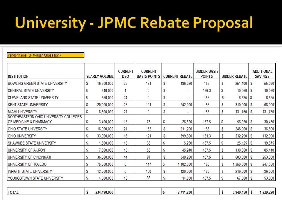University - JPMC Rebate Proposal