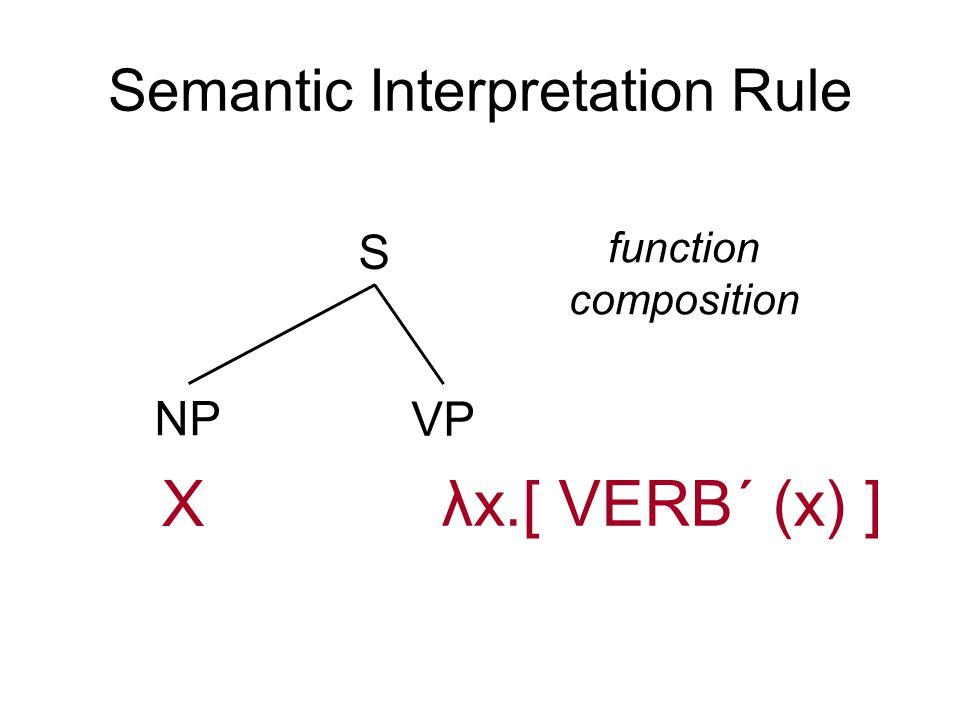 Semantic Interpretation Rule S NP VP λx.[ VERB´ (x) ] X function composition