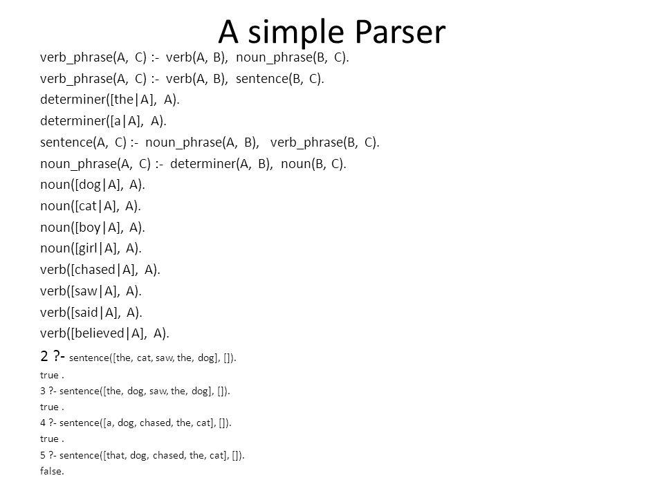 A simple Parser verb_phrase(A, C) :- verb(A, B), noun_phrase(B, C).