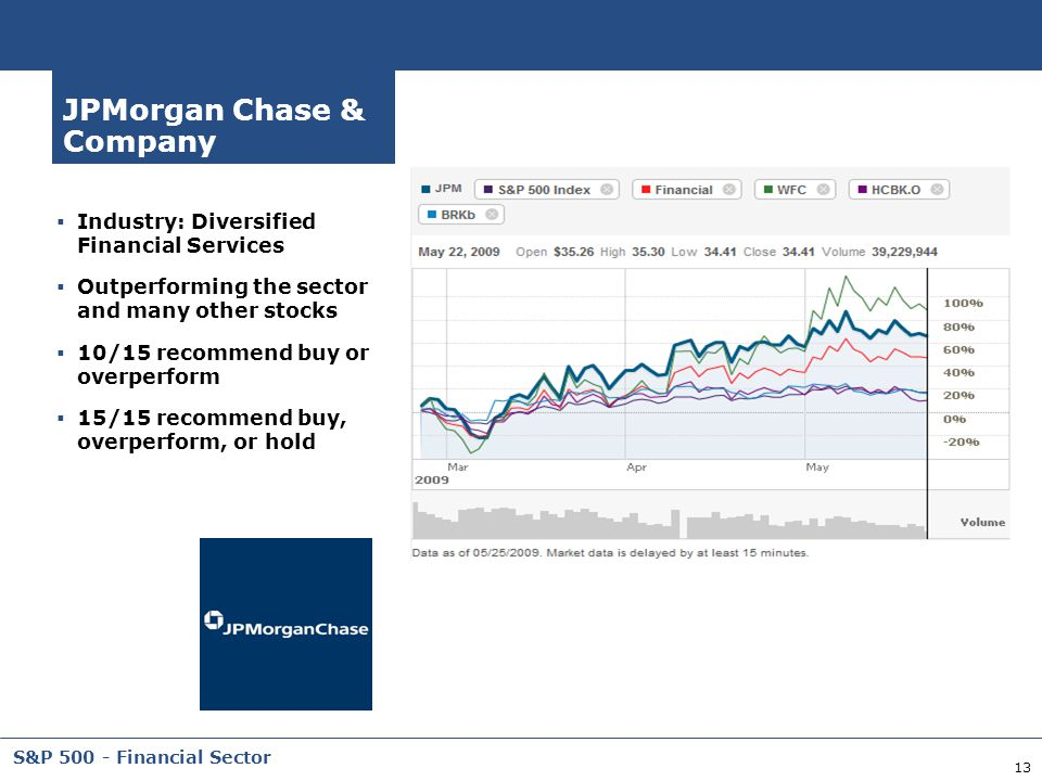 13 S&P 500 - Financial Sector JPMorgan Chase & Company  Industry: Diversified Financial Services  Outperforming the sector and many other stocks  1