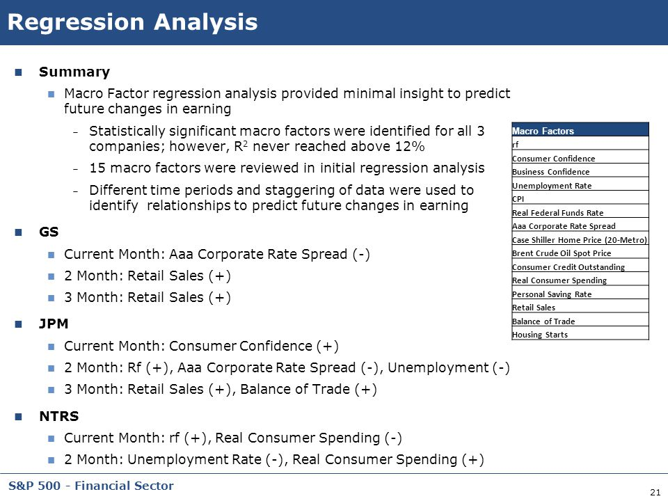 21 S&P 500 - Financial Sector Regression Analysis Summary Macro Factor regression analysis provided minimal insight to predict future changes in earni