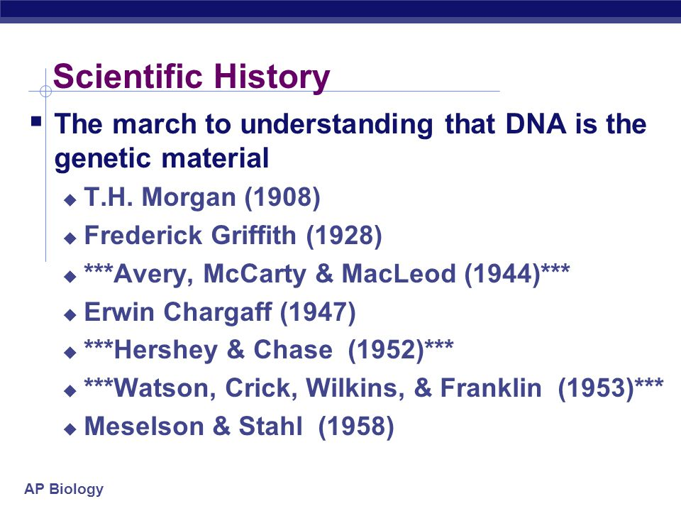 AP Biology Scientific History  The march to understanding that DNA is the genetic material  T.H.