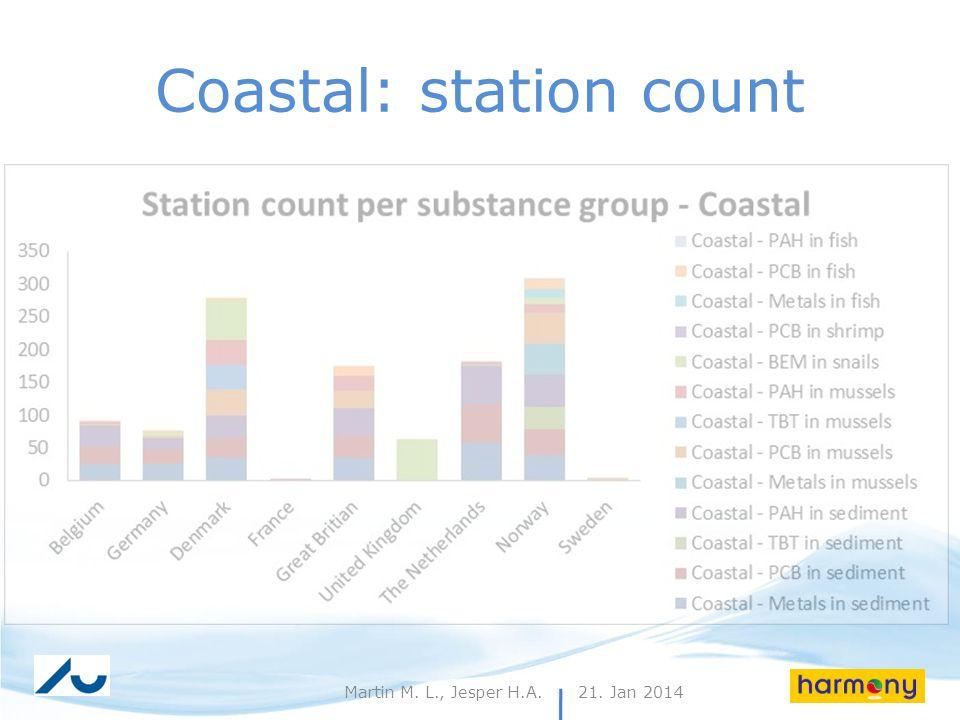 21. Jan 201420Martin M. L., Jesper H.A. Coastal: station count