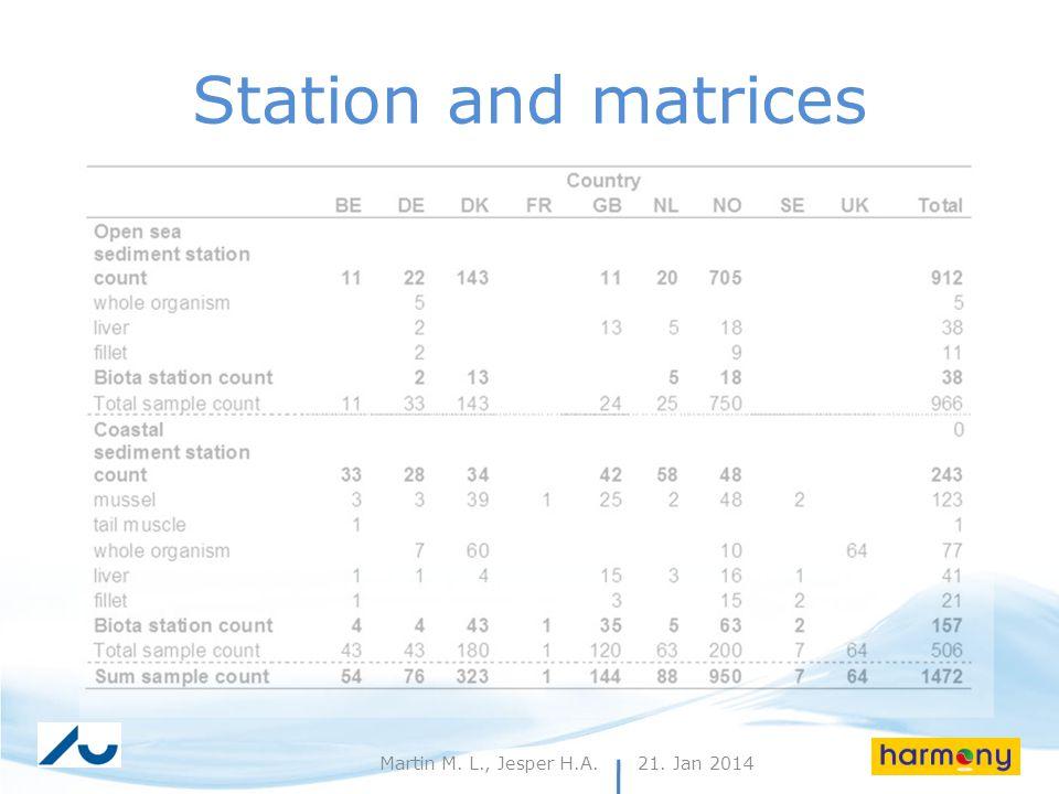 21. Jan 20144Martin M. L., Jesper H.A. Station and matrices