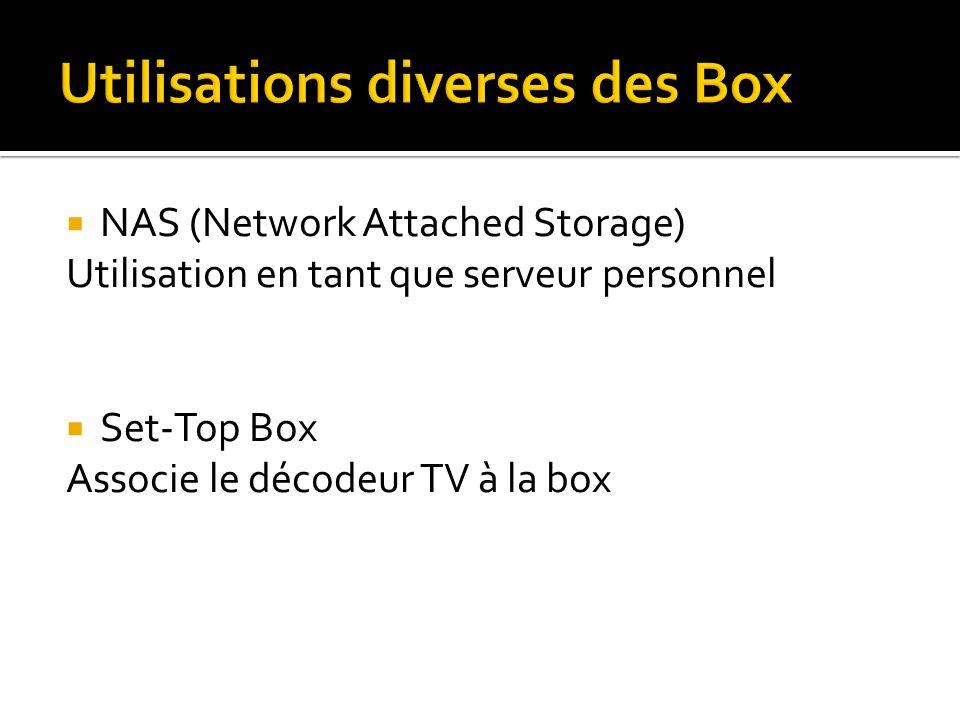 NAS (Network Attached Storage) Utilisation en tant que serveur personnel  Set-Top Box Associe le décodeur TV à la box
