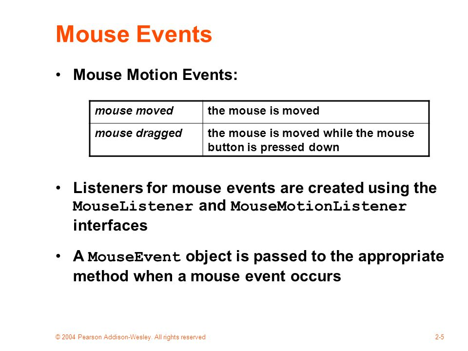 © 2004 Pearson Addison-Wesley. All rights reserved2-5 Mouse Events Mouse Motion Events: mouse movedthe mouse is moved mouse draggedthe mouse is moved