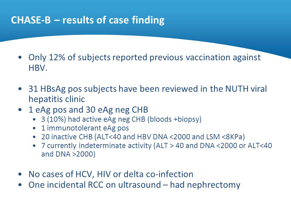 Only 12% of subjects reported previous vaccination against HBV. 31 HBsAg pos subjects have been reviewed in the NUTH viral hepatitis clinic 1 eAg pos
