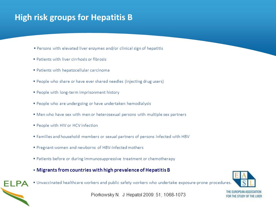 Persons with elevated liver enzymes and/or clinical sign of hepatitis Patients with liver cirrhosis or fibrosis Patients with hepatocellular carcinoma