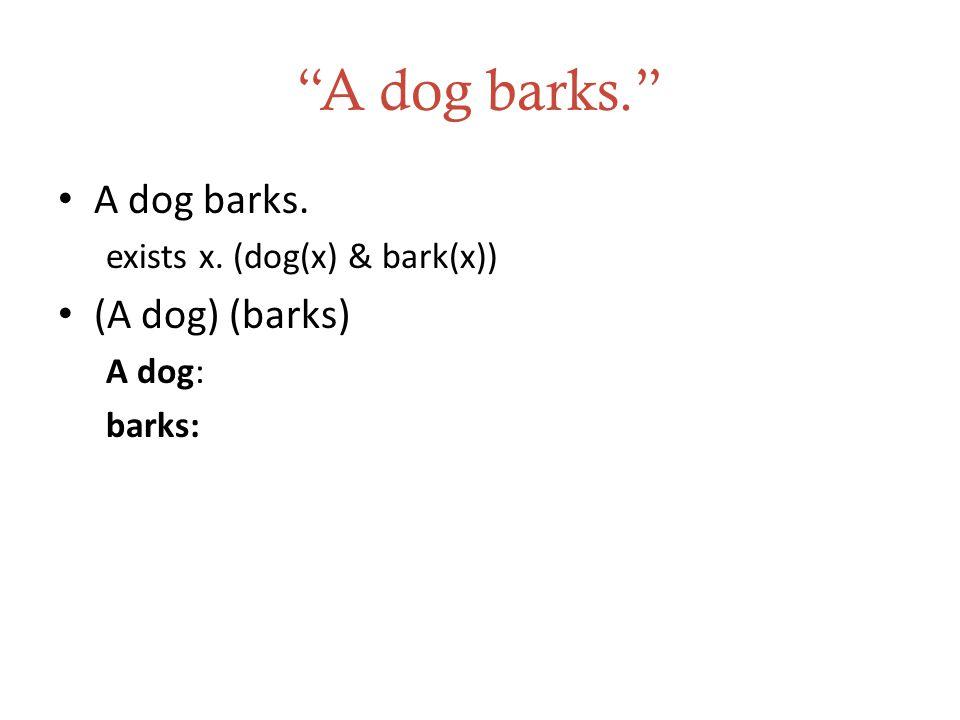 A dog barks. A dog barks. exists x. (dog(x) & bark(x)) (A dog) (barks) A dog: barks: