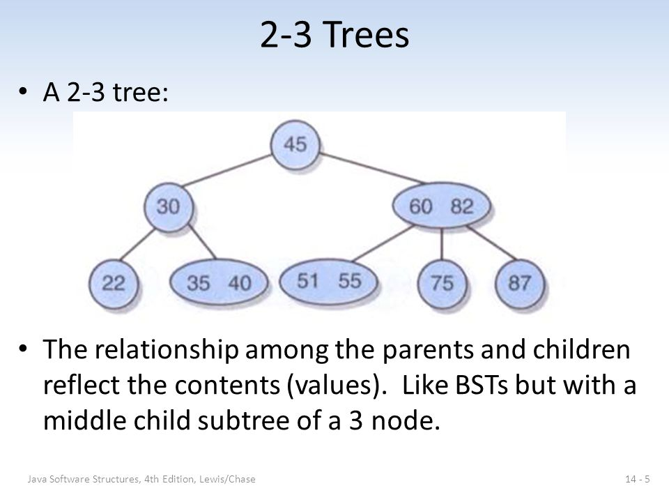 2-3 Trees Inserting an element may simply add an element to a leaf node Adding 27: 14 - 6Java Software Structures, 4th Edition, Lewis/Chase