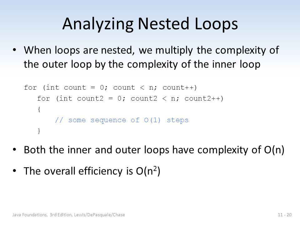 Analyzing Nested Loops When loops are nested, we multiply the complexity of the outer loop by the complexity of the inner loop for (int count = 0; count < n; count++) for (int count2 = 0; count2 < n; count2++) { // some sequence of O(1) steps } Both the inner and outer loops have complexity of O(n) The overall efficiency is O(n 2 ) Java Foundations, 3rd Edition, Lewis/DePasquale/Chase11 - 20
