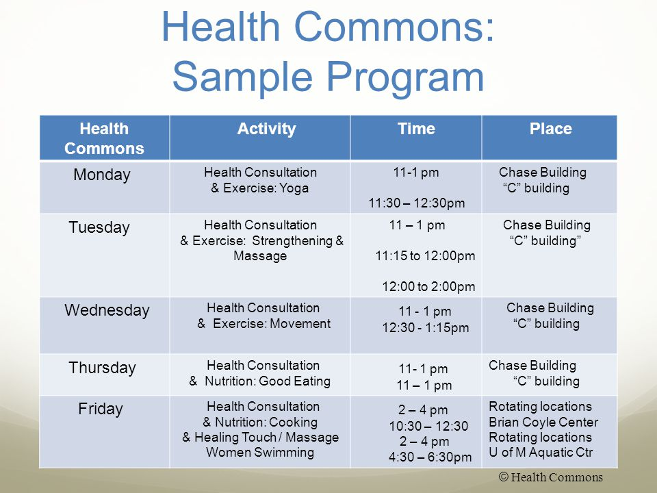 Health Commons: Sample Program Health Commons ActivityTime Place Monday Health Consultation & Exercise: Yoga 11-1 pm 11:30 – 12:30pm Chase Building C building Tuesday Health Consultation & Exercise: Strengthening & Massage 11 – 1 pm 11:15 to 12:00pm 12:00 to 2:00pm Chase Building C building Wednesday Health Consultation & Exercise: Movement 11 - 1 pm 12:30 - 1:15pm Chase Building C building Thursday Health Consultation & Nutrition: Good Eating 11- 1 pm 11 – 1 pm Chase Building C building Friday Health Consultation & Nutrition: Cooking & Healing Touch / Massage Women Swimming 2 – 4 pm 10:30 – 12:30 2 – 4 pm 4:30 – 6:30pm Rotating locations Brian Coyle Center Rotating locations U of M Aquatic Ctr © Health Commons