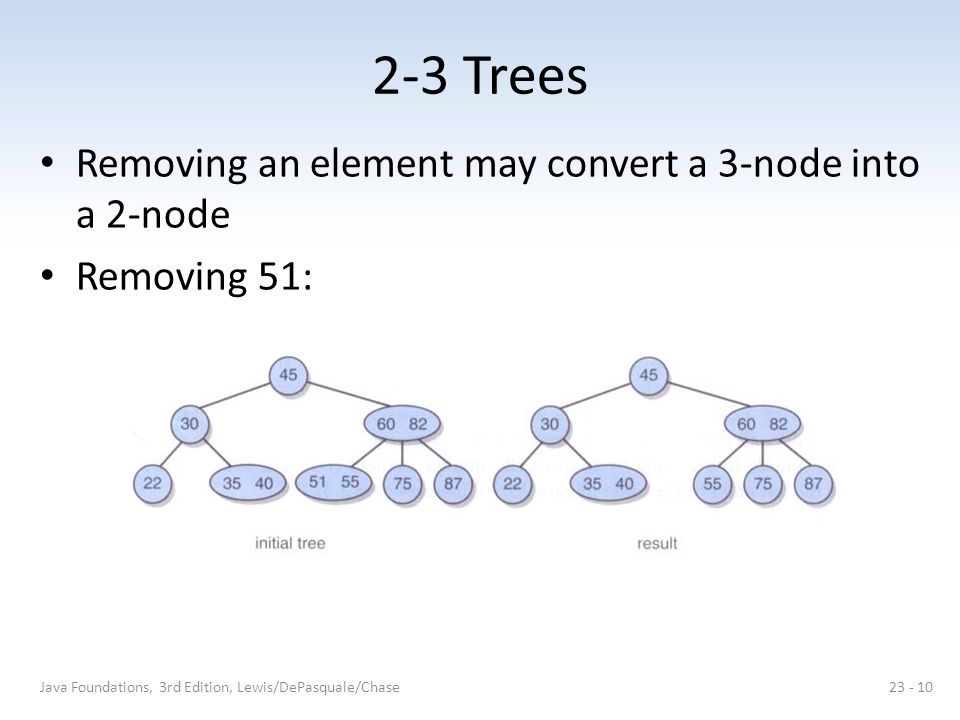2-3 Trees Removing an element may convert a 3-node into a 2-node Removing 51: Java Foundations, 3rd Edition, Lewis/DePasquale/Chase23 - 10