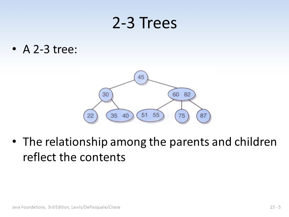 2-4 Trees A 2-4 tree is similar to a 2-3 tree, with nodes that can contain three elements A 4-node has either four children or no children The same ordering rules apply Similar cases govern insertions and removals Java Foundations, 3rd Edition, Lewis/DePasquale/Chase23 - 16