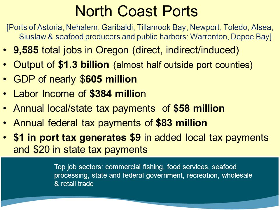 North Coast Ports [Ports of Astoria, Nehalem, Garibaldi, Tillamook Bay, Newport, Toledo, Alsea, Siuslaw & seafood producers and public harbors: Warren