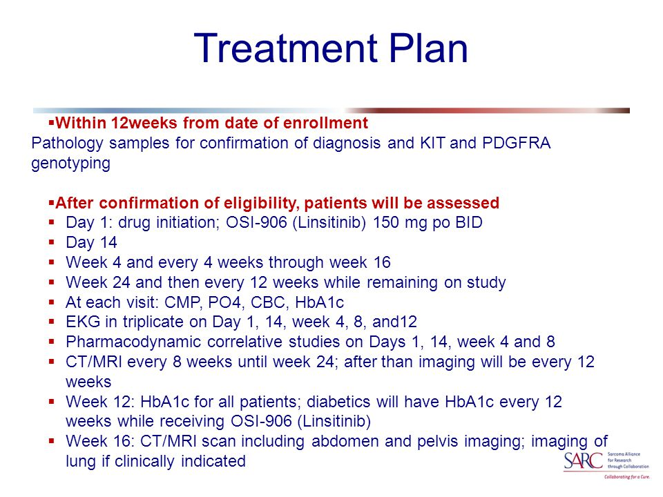 Treatment Plan  Within 12weeks from date of enrollment Pathology samples for confirmation of diagnosis and KIT and PDGFRA genotyping  After confirmation of eligibility, patients will be assessed  Day 1: drug initiation; OSI-906 (Linsitinib) 150 mg po BID  Day 14  Week 4 and every 4 weeks through week 16  Week 24 and then every 12 weeks while remaining on study  At each visit: CMP, PO4, CBC, HbA1c  EKG in triplicate on Day 1, 14, week 4, 8, and12  Pharmacodynamic correlative studies on Days 1, 14, week 4 and 8  CT/MRI every 8 weeks until week 24; after than imaging will be every 12 weeks  Week 12: HbA1c for all patients; diabetics will have HbA1c every 12 weeks while receiving OSI-906 (Linsitinib)  Week 16: CT/MRI scan including abdomen and pelvis imaging; imaging of lung if clinically indicated