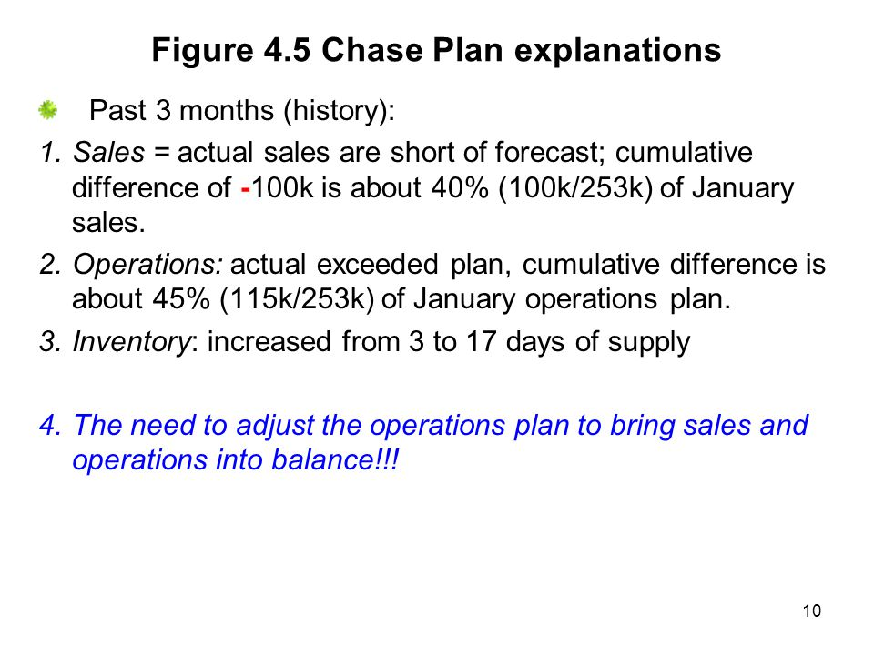 10 Figure 4.5 Chase Plan explanations Past 3 months (history): 1.Sales = actual sales are short of forecast; cumulative difference of -100k is about 40% (100k/253k) of January sales.