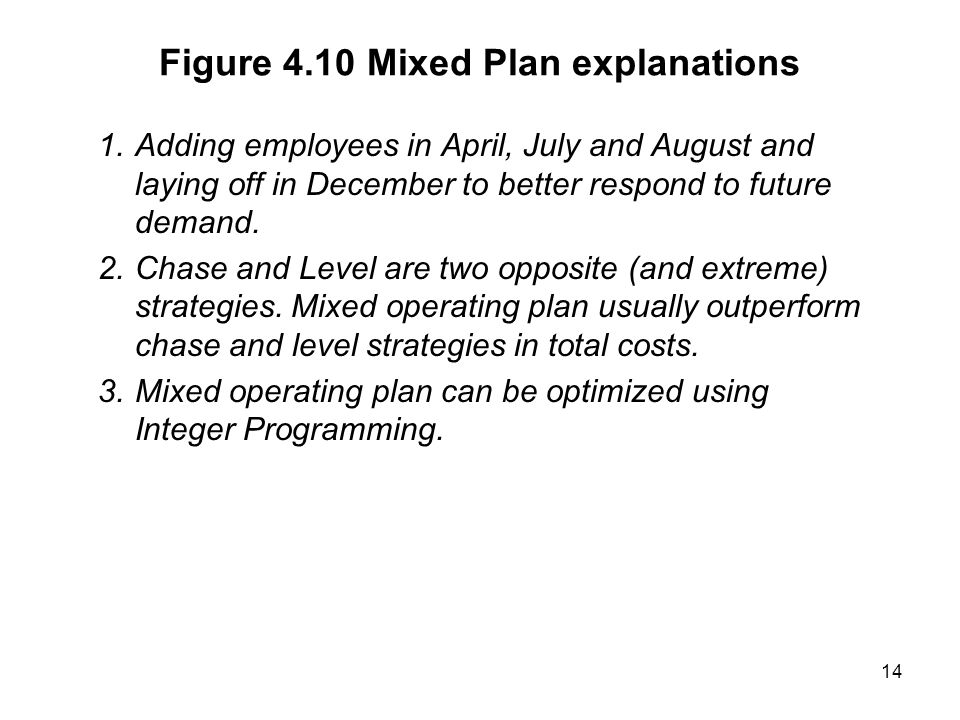 14 Figure 4.10 Mixed Plan explanations 1.Adding employees in April, July and August and laying off in December to better respond to future demand.