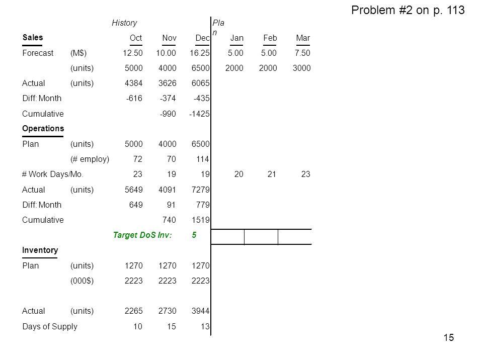 15 Problem #2 on p. 113