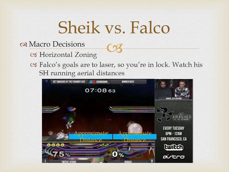   Macro Decisions  Horizontal Zoning  Falco's goals are to laser, so you're in lock.