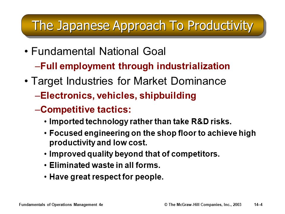 Fundamentals of Operations Management 4e© The McGraw-Hill Companies, Inc., 200314–4 The Japanese Approach To Productivity Fundamental National Goal –Full employment through industrialization Target Industries for Market Dominance –Electronics, vehicles, shipbuilding –Competitive tactics: Imported technology rather than take R&D risks.