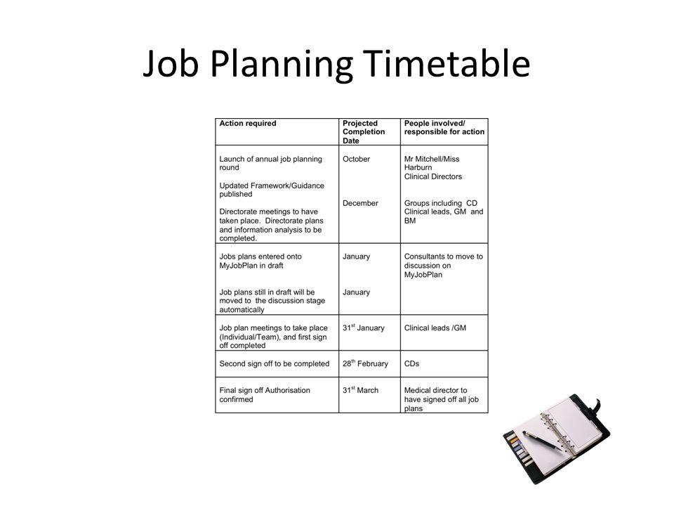 Job Planning Timetable