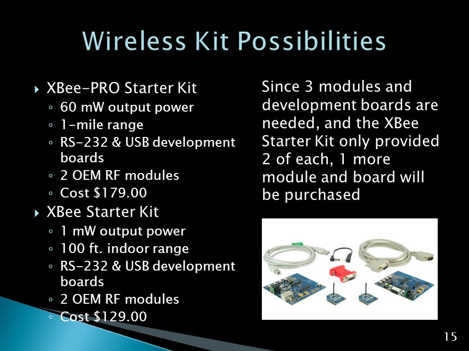  XBee-PRO Starter Kit ◦ 60 mW output power ◦ 1-mile range ◦ RS-232 & USB development boards ◦ 2 OEM RF modules ◦ Cost $179.00  XBee Starter Kit ◦ 1 mW output power ◦ 100 ft.