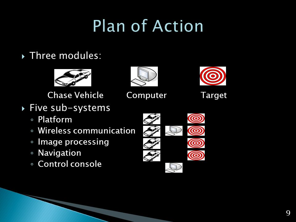  Three modules: Chase Vehicle Computer Target  Five sub-systems ◦ Platform ◦ Wireless communication ◦ Image processing ◦ Navigation ◦ Control console 9