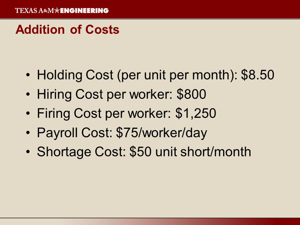 Addition of Costs Holding Cost (per unit per month): $8.50 Hiring Cost per worker: $800 Firing Cost per worker: $1,250 Payroll Cost: $75/worker/day Shortage Cost: $50 unit short/month