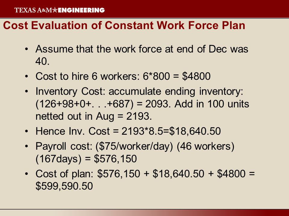Cost Evaluation of Constant Work Force Plan Assume that the work force at end of Dec was 40. Cost to hire 6 workers: 6*800 = $4800 Inventory Cost: acc