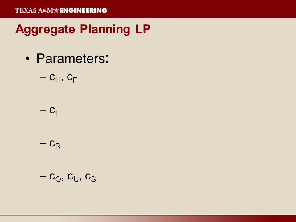 Aggregate Planning LP Parameters : –n t –K –I 0,W 0 –D t