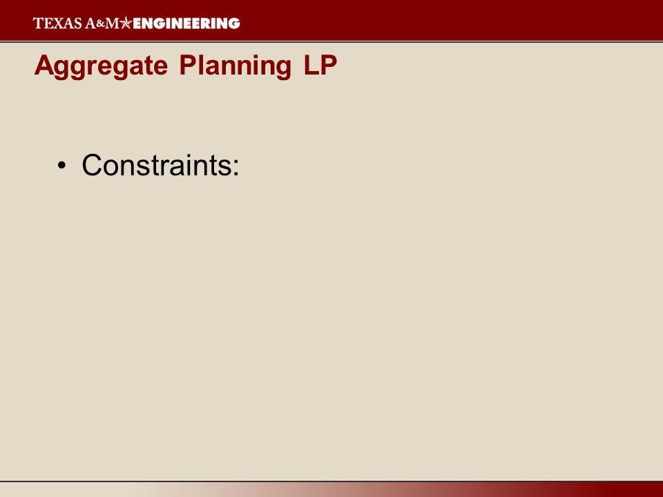 Aggregate Planning LP Constraints: