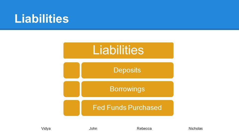 Liabilities Deposits Borrowings Fed Funds Purchased VidyaJohnRebecca Nicholas