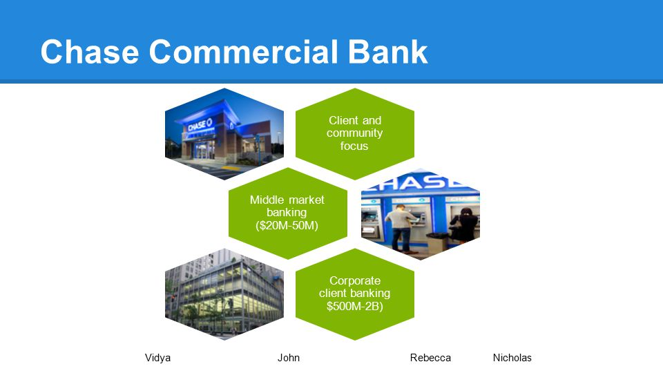 What is Commercial Banking Investment Banking Asset Management Commercial BankComme rcial 2014