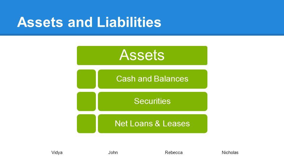 Assets and Liabilities Assets Cash and Balances Securities Net Loans & Leases VidyaJohnRebecca Nicholas