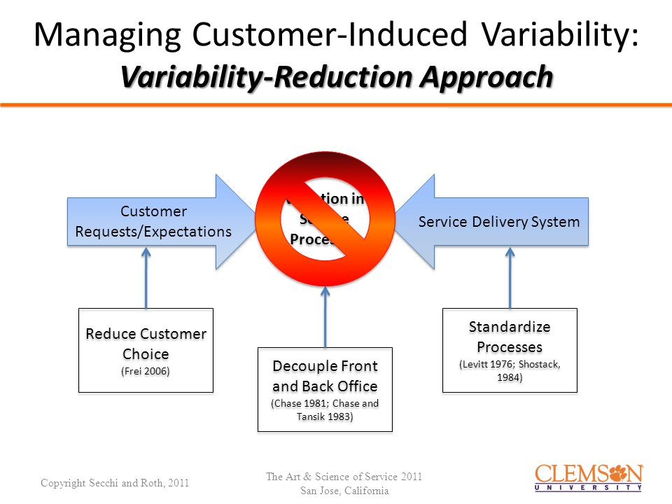 Variability-Reduction Approach Managing Customer-Induced Variability: Variability-Reduction Approach Variation in Service Processes Customer Requests/
