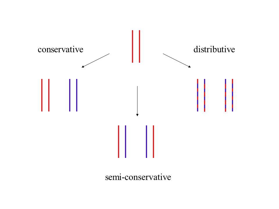 conservativedistributive semi-conservative