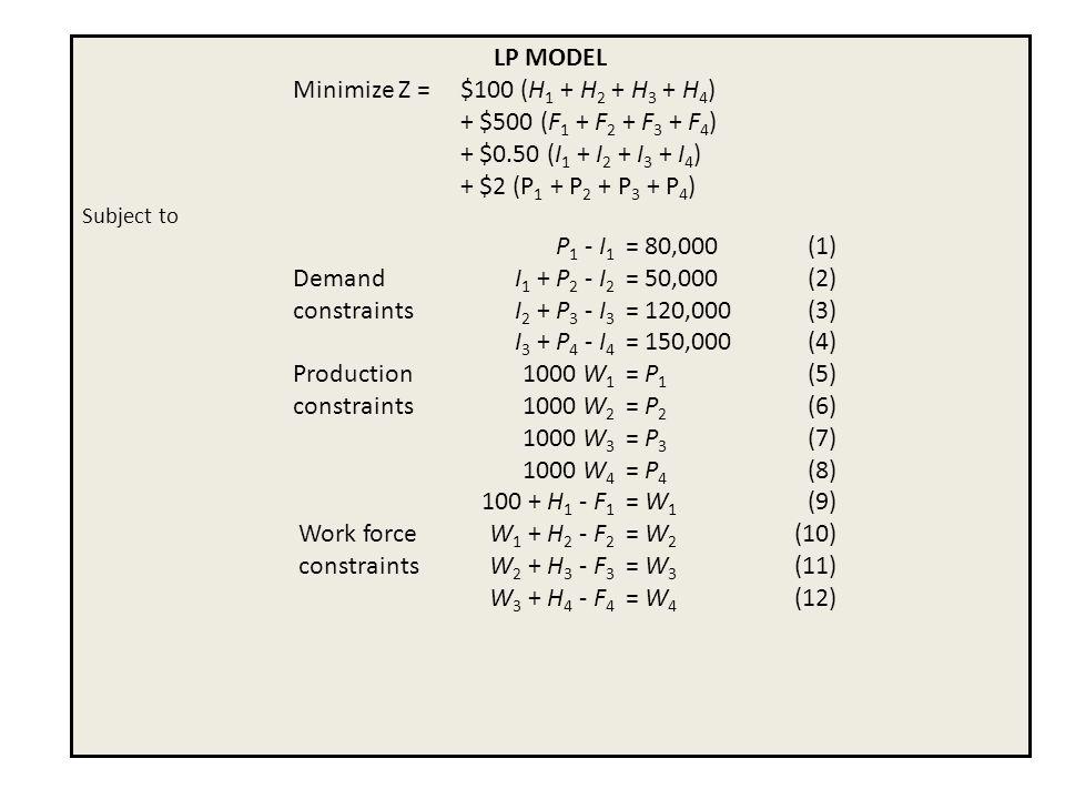 LP MODEL Minimize Z =$100 (H 1 + H 2 + H 3 + H 4 ) + $500 (F 1 + F 2 + F 3 + F 4 ) + $0.50 (I 1 + I 2 + I 3 + I 4 ) + $2 (P 1 + P 2 + P 3 + P 4 ) Subj