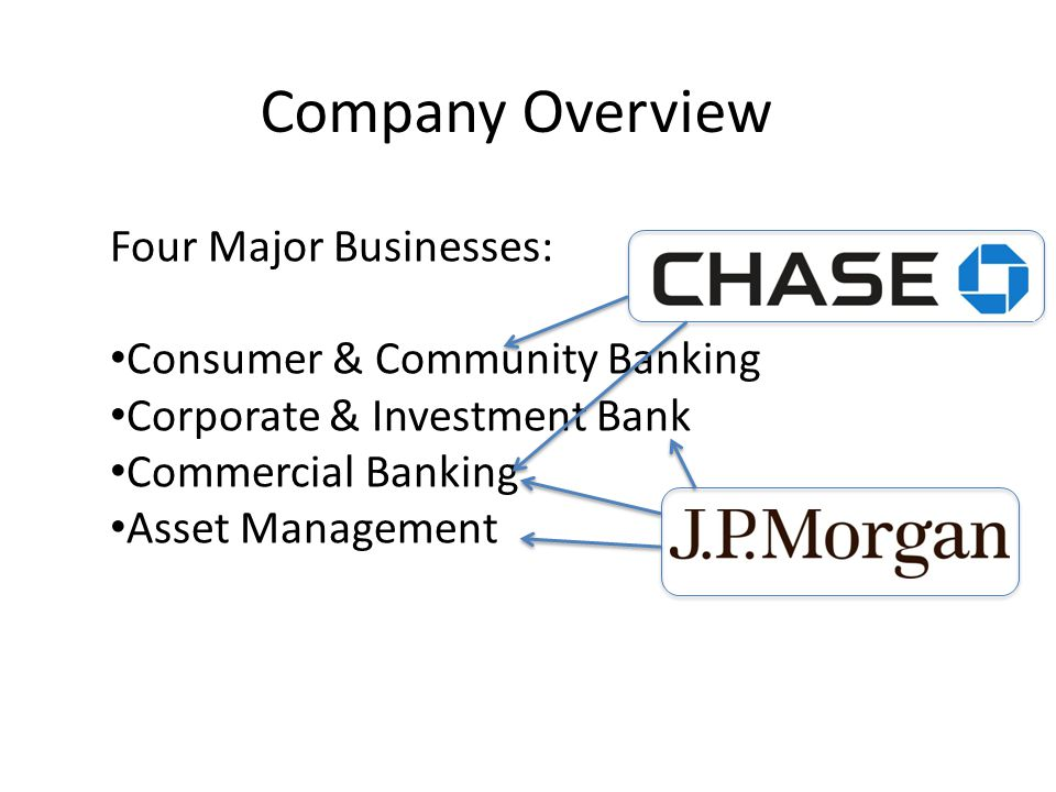 Four Major Businesses: Consumer & Community Banking Corporate & Investment Bank Commercial Banking Asset Management Company Overview
