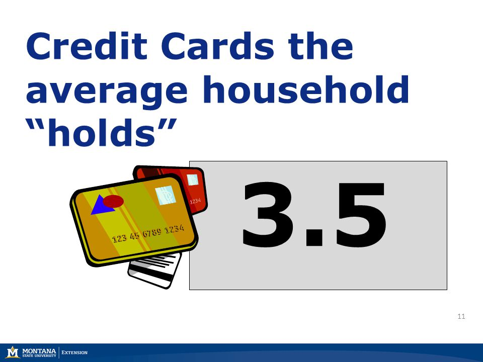 11 Credit Cards the average household holds 3.5