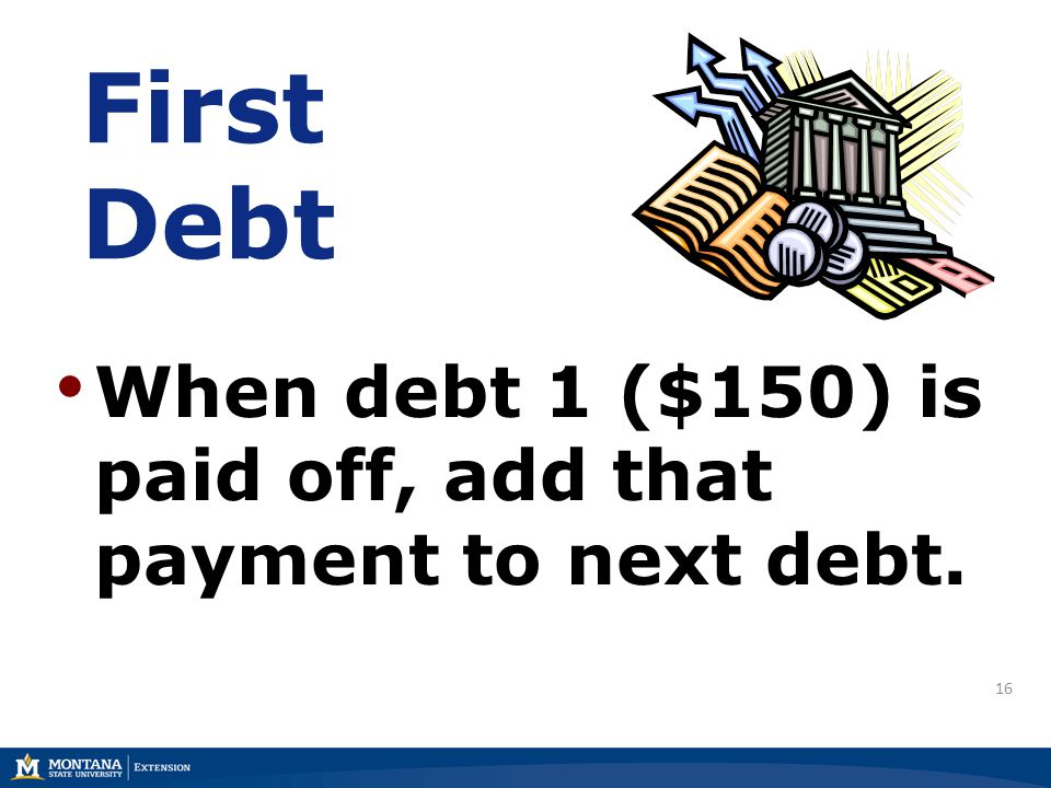 16 First Debt When debt 1 ($150) is paid off, add that payment to next debt.
