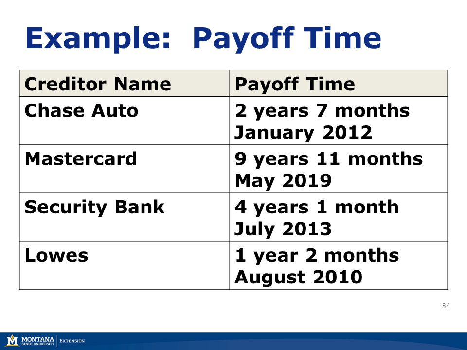 34 Example: Payoff Time Creditor NamePayoff Time Chase Auto2 years 7 months January 2012 Mastercard9 years 11 months May 2019 Security Bank4 years 1 month July 2013 Lowes1 year 2 months August 2010