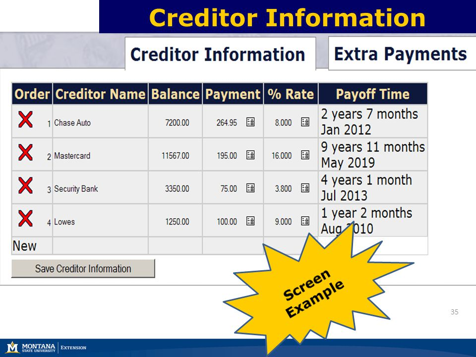 35 Creditor Information