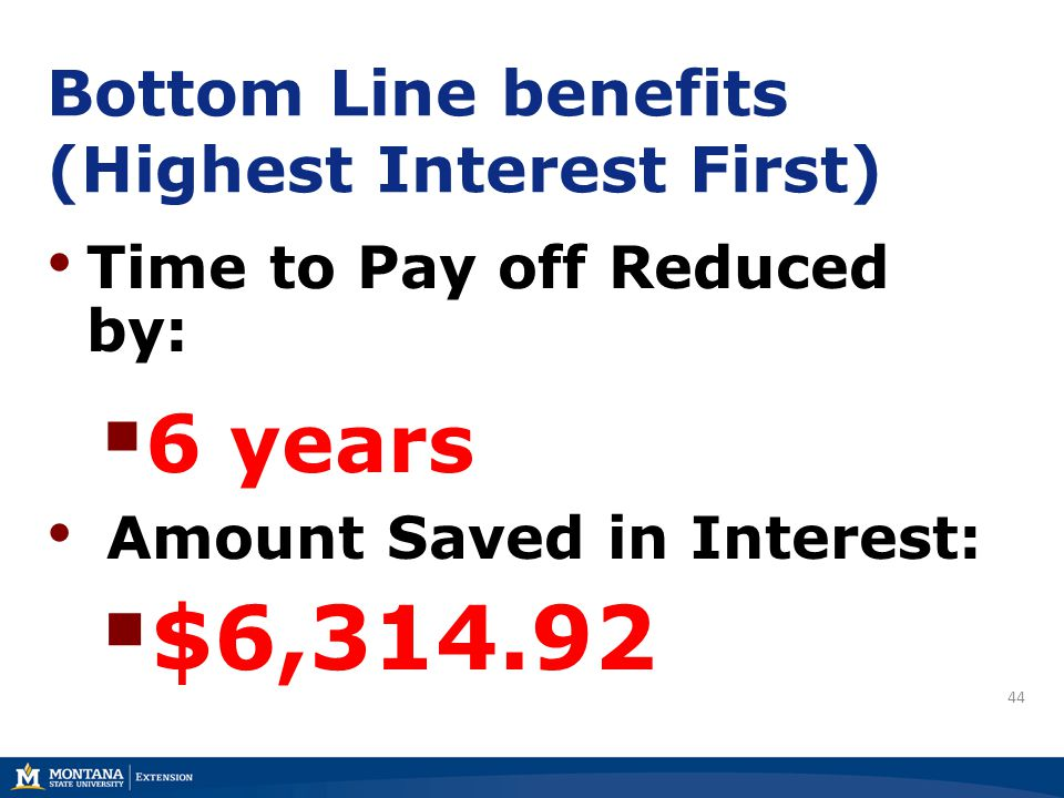 44 Bottom Line benefits (Highest Interest First) Time to Pay off Reduced by:  6 years Amount Saved in Interest:  $6,314.92